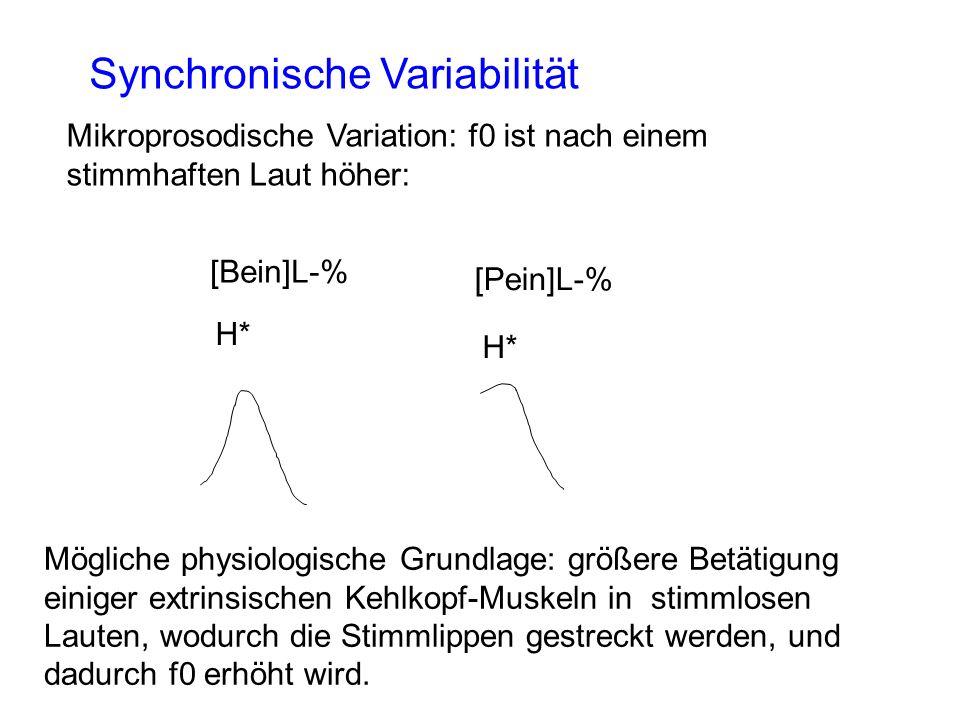 Synchronische Variabilität Mikroprosodische Variation: f0 ist nach einem stimmhaften Laut höher: [Pein]L-% [Bein]L-% Mögliche physiologische Grundlage