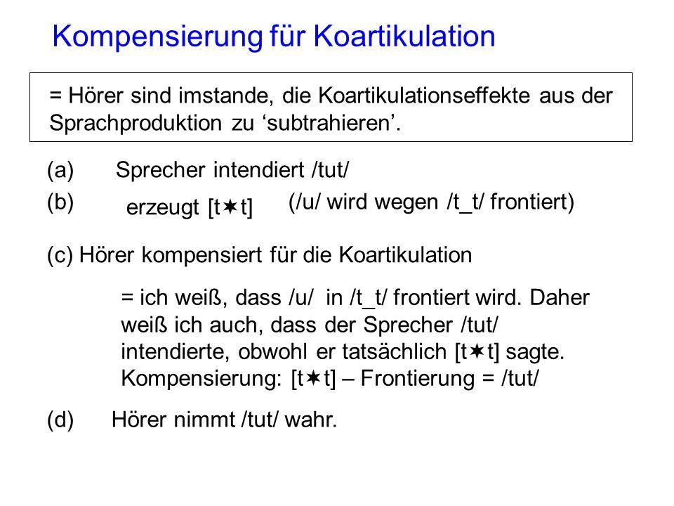 Lautwandel und Hypokorrigierung Hypokorrigierung: Die Kompensierung für die Koartikulation wird vom Hörer nicht angewandt (d) Hörer nimmt /t¬t/ statt /tut/ wahr = der Hörer meint (fehlerhaft): der Sprecher hat / ¬/ intendiert (e)Phonologisierung /¬/ wird in Kontexten verwendet, die die Frontierung nicht verursachen können: /b¬b/ [b¬b] (c) Hörer kompensiert für die Koartikulation Sprecher intendiert /tut/ erzeugt [t¬t] (/u/ wird wegen /t_t/ frontiert) (a) (b)