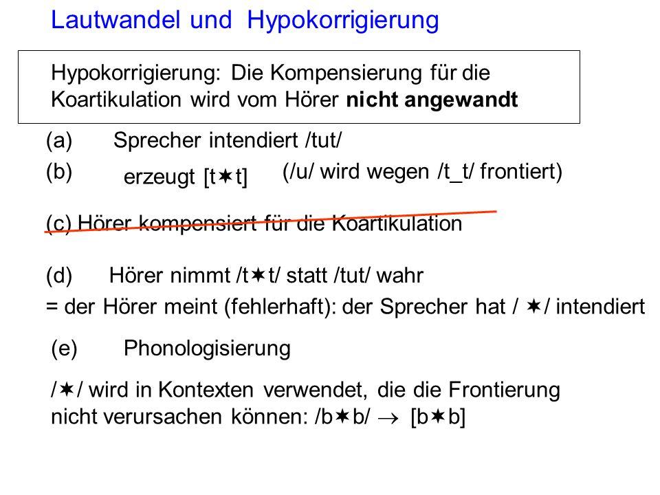 Lautwandel und Hypokorrigierung Hypokorrigierung: Die Kompensierung für die Koartikulation wird vom Hörer nicht angewandt (d) Hörer nimmt /t¬t/ statt