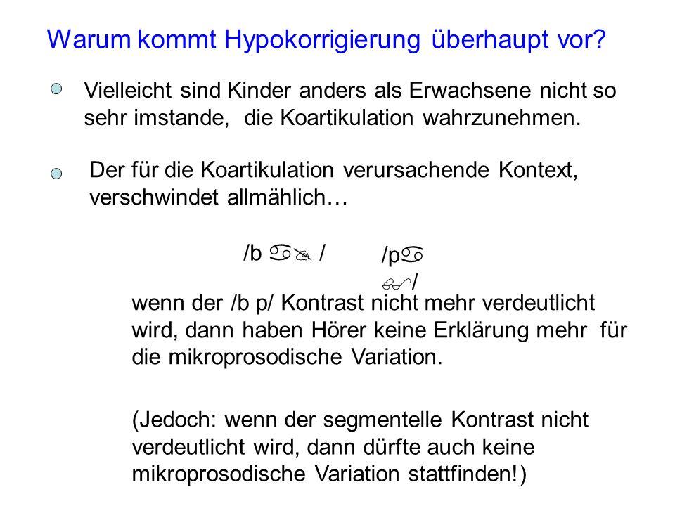 Lautwandel und Hyperkorrigierung Hyperkorrigierung: die Kompensierung für Koartikulation wird fehlerhaft angewandt.