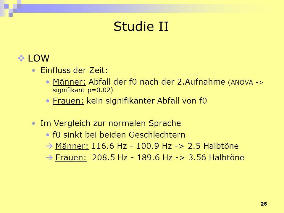 25 Studie II LOW Einfluss der Zeit: Männer: Abfall der f0 nach der 2.Aufnahme (ANOVA -> signifikant p=0.02) Frauen: kein signifikanter Abfall von f0 I