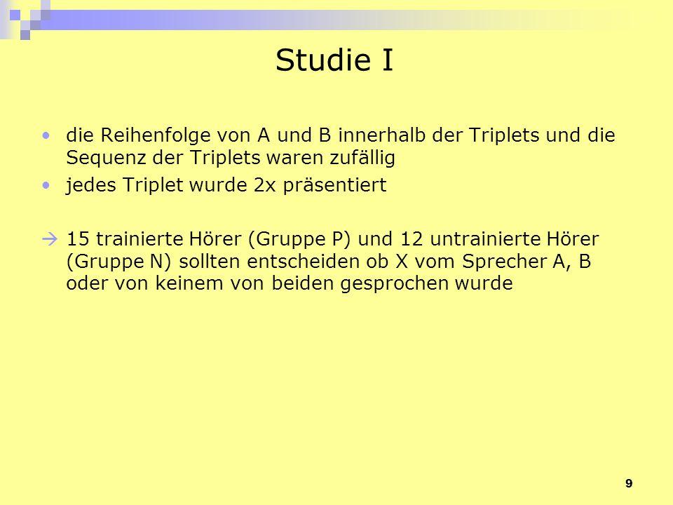 9 Studie I die Reihenfolge von A und B innerhalb der Triplets und die Sequenz der Triplets waren zufällig jedes Triplet wurde 2x präsentiert 15 traini