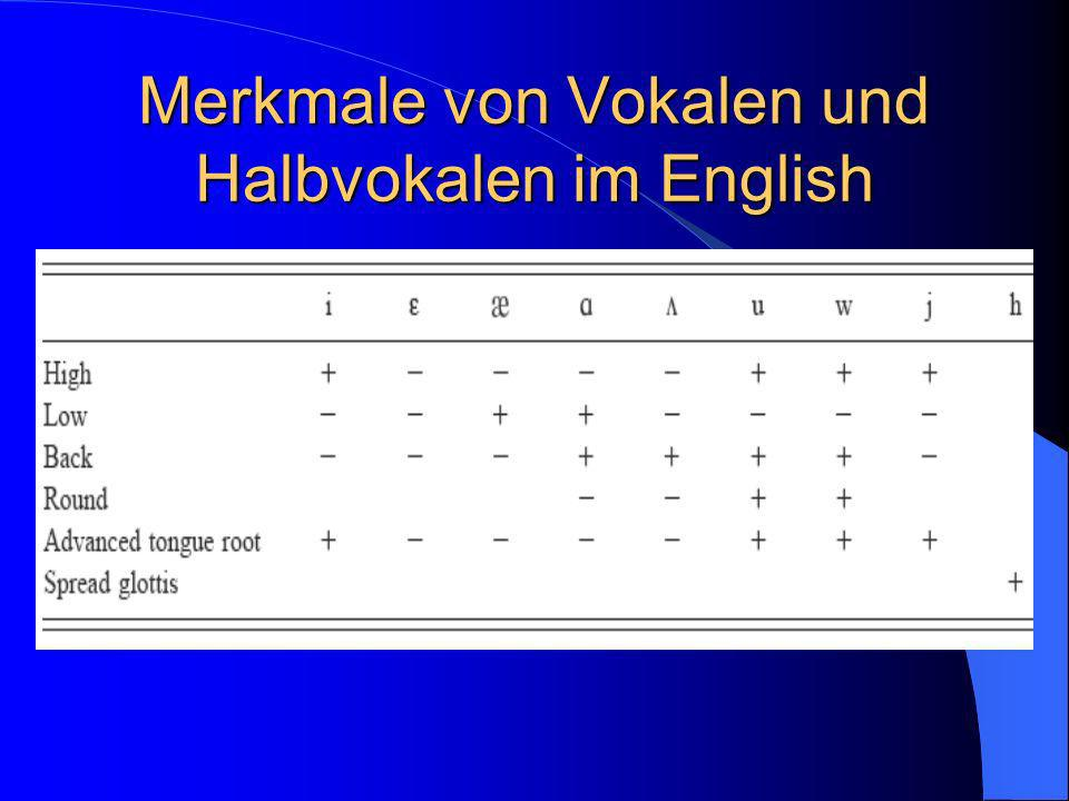 Merkmale von Vokalen und Halbvokalen im English