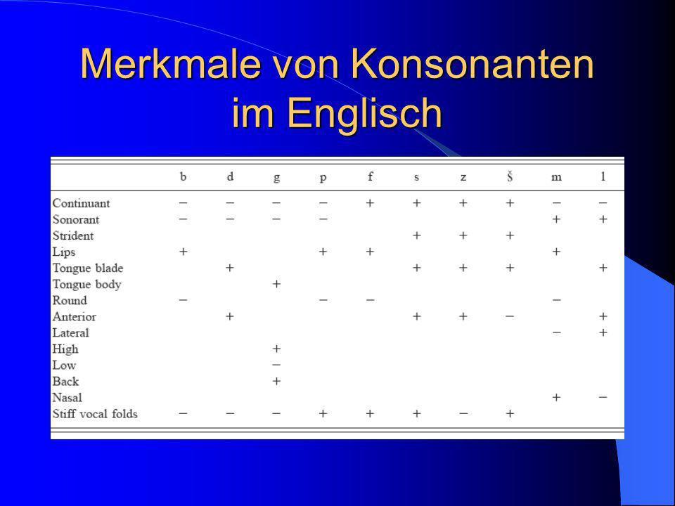 Merkmale von Konsonanten im Englisch