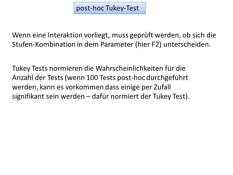 post-hoc Tukey-Test Wenn eine Interaktion vorliegt, muss geprüft werden, ob sich die Stufen-Kombination in dem Parameter (hier F2) unterscheiden. Tuke