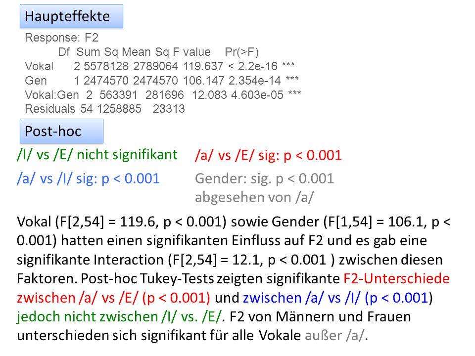 Response: F2 Df Sum Sq Mean Sq F value Pr(>F) Vokal 2 5578128 2789064 119.637 < 2.2e-16 *** Gen 1 2474570 2474570 106.147 2.354e-14 *** Vokal:Gen 2 56