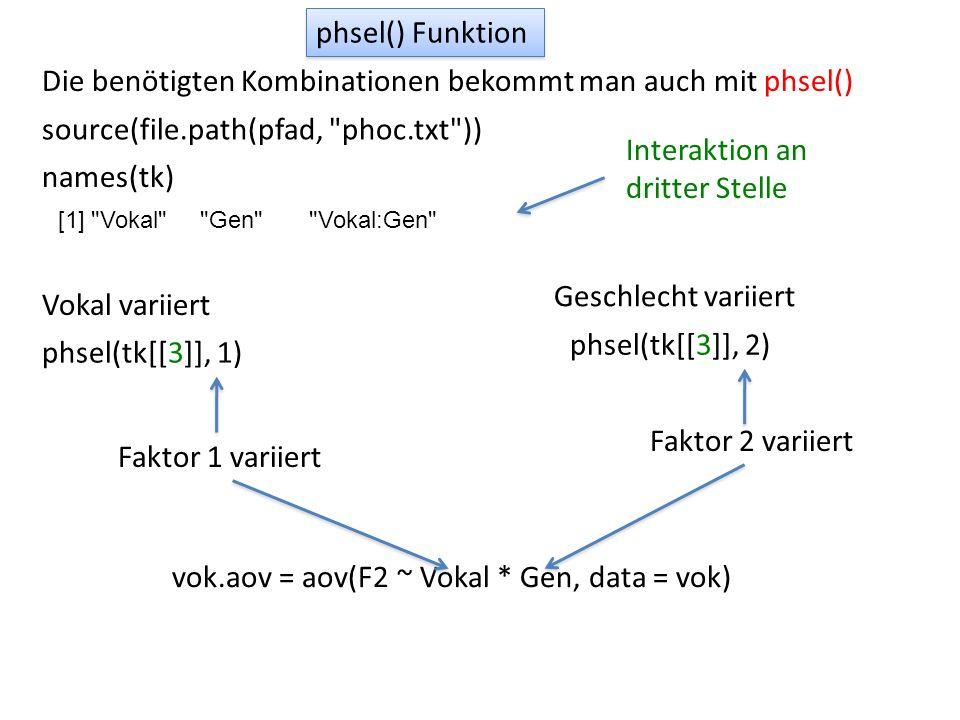 Die benötigten Kombinationen bekommt man auch mit phsel() source(file.path(pfad,