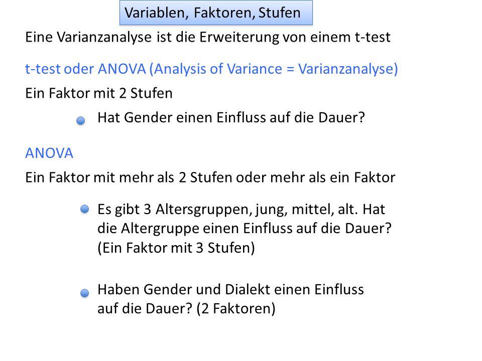 Variablen, Faktoren, Stufen Eine Varianzanalyse ist die Erweiterung von einem t-test t-test oder ANOVA (Analysis of Variance = Varianzanalyse) ANOVA E