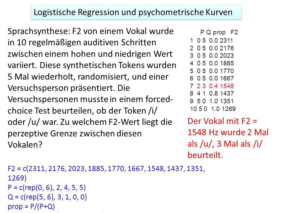 Logistische Regression und psychometrische Kurven Sprachsynthese: F2 von einem Vokal wurde in 10 regelmäßigen auditiven Schritten zwischen einem hohen