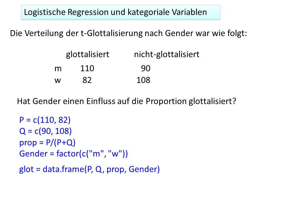 Modell mit F2 als numerischer Faktor Koeffiziente (Intercept, Neigung) g = glm(cbind(P, Q) ~ F2, binomial, ui) plot(prop ~ F2, data = ui, ylab = Proportion /u/-Urteile ) Abbildung F2 x Proportionen Umkipppunkt überlagern (= den F2- Wert, zu dem die Proportion = 0.5) curve(exp(m*x + k)/(1+ exp(m*x+k)), add=T, col=2) U = -k/m abline(v = U) Psychometrische Kurve und Umkipppunkt k = coef(g)[1] m = coef(g)[2] Psychometrische Kurve