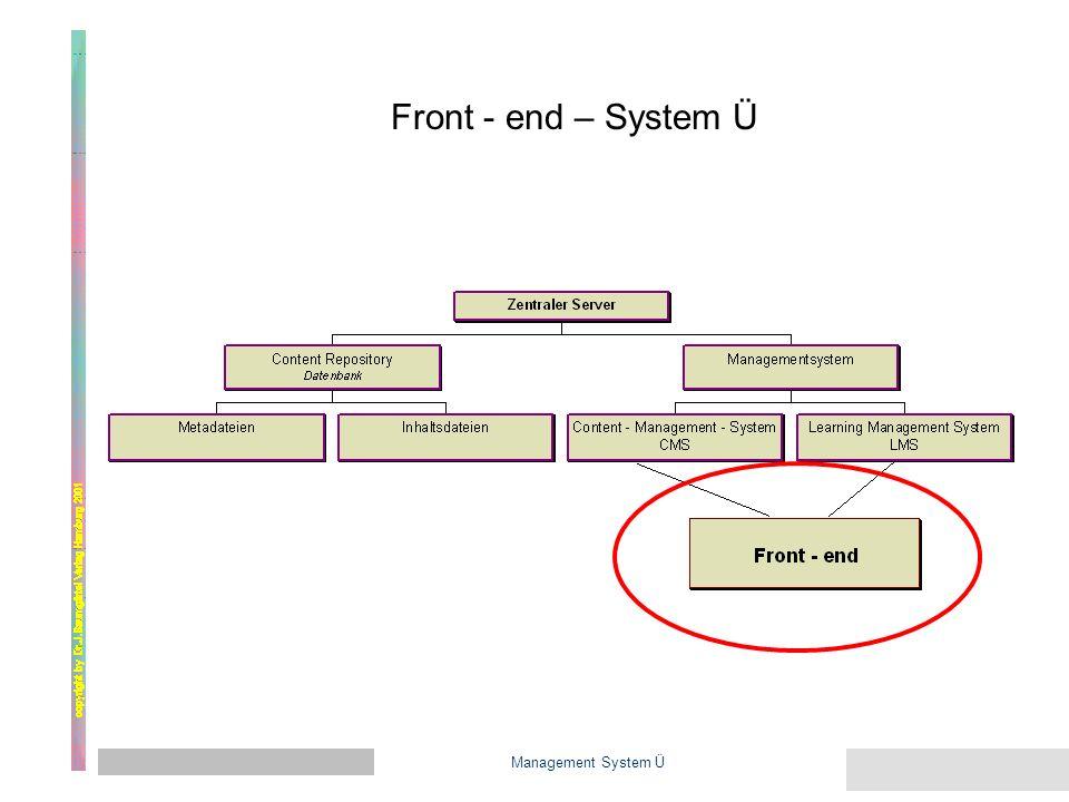 Management – System 4 Das LMS ist die entscheidende Verbindung zwischen Lehrpersonal und Nutzer.