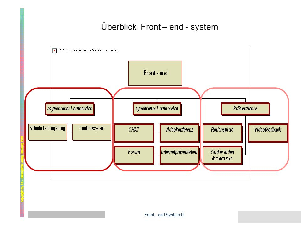 Management System Ü Front - end – System Ü