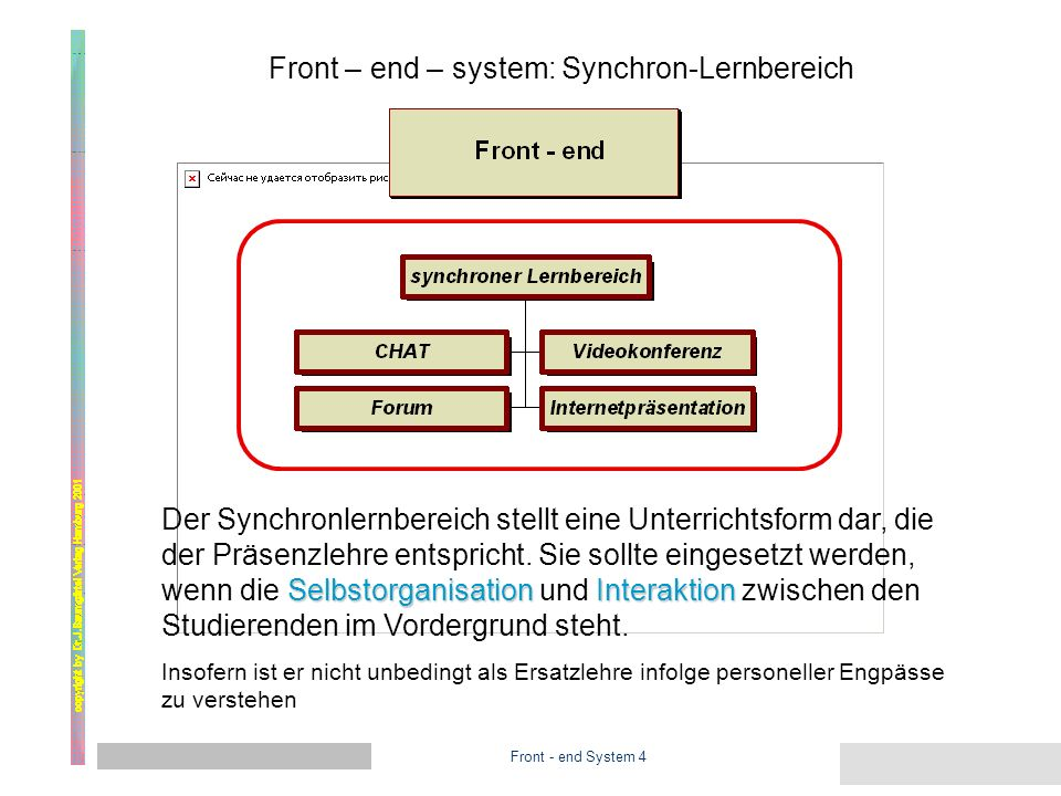 Front - end System 3 Front – end – system: Synchron-Lernbereich