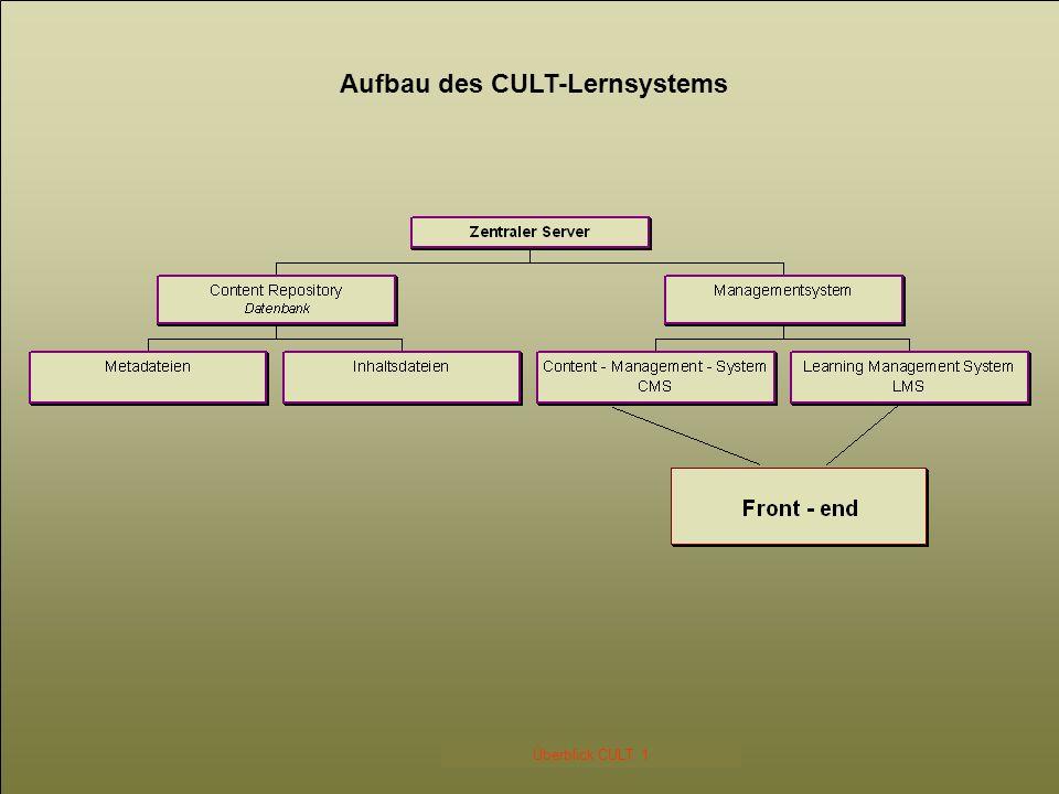 Überblick CULT 1 Aufbau des CULT-Lernsystems