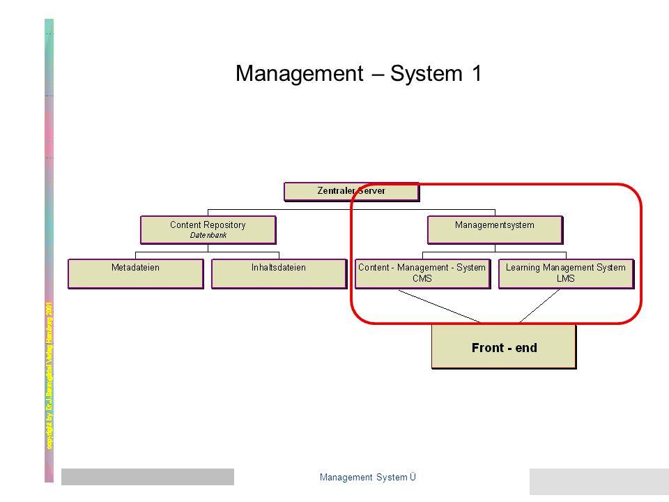 Management System Ü Management – System 1