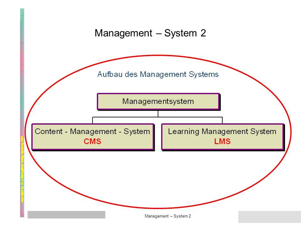 Management – System 2