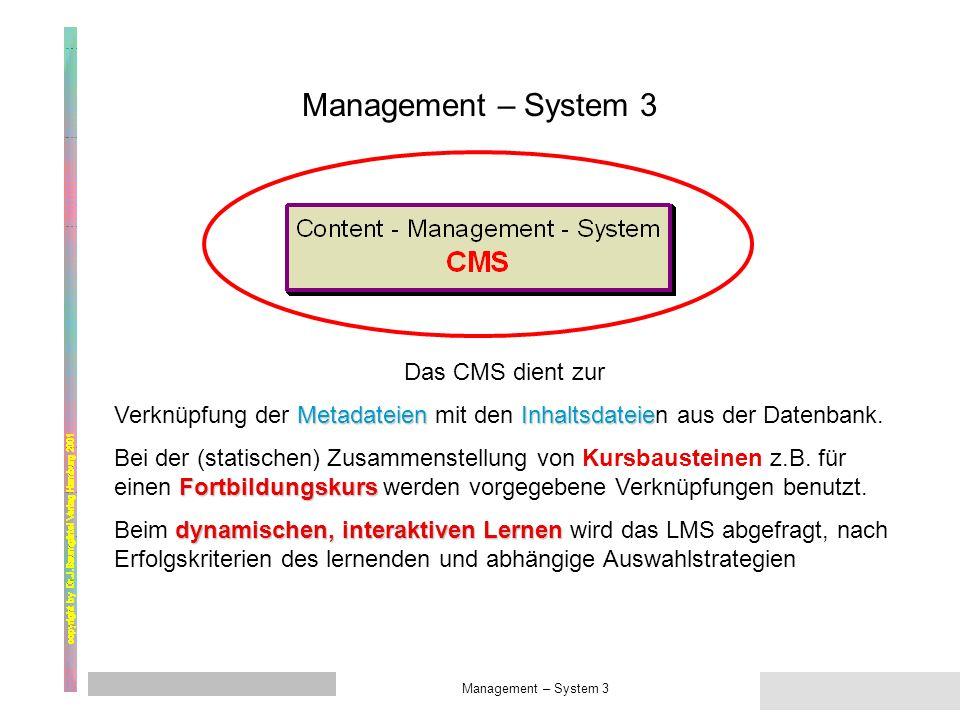 Management – System 3 Das CMS dient zur MetadateienInhaltsdateie Verknüpfung der Metadateien mit den Inhaltsdateien aus der Datenbank.