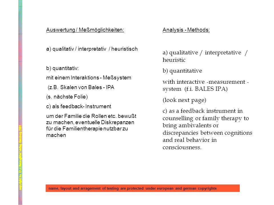 Auswertung / Meßmöglichkeiten: a) qualitativ / interpretativ / heuristisch b) quantitativ: mit einem Interaktions - Meßsystem (z.B. Skalen von Bales -