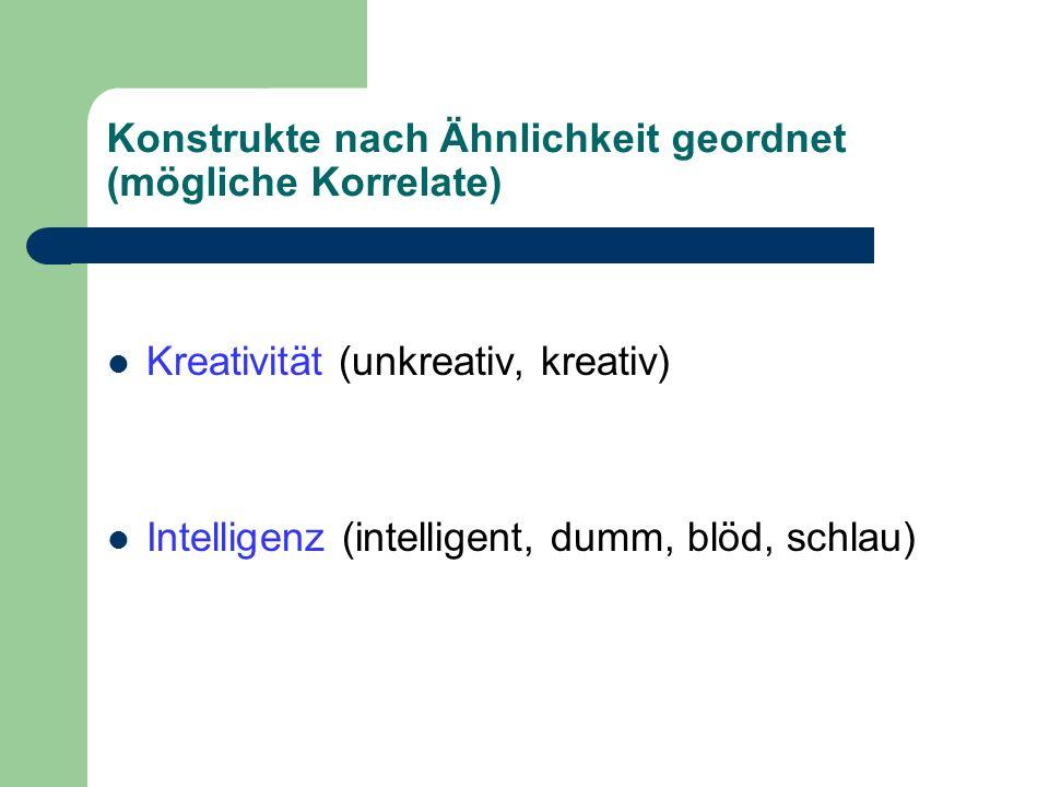 Konstrukte nach Ähnlichkeit geordnet (mögliche Korrelate) Kreativität (unkreativ, kreativ) Intelligenz (intelligent, dumm, blöd, schlau)