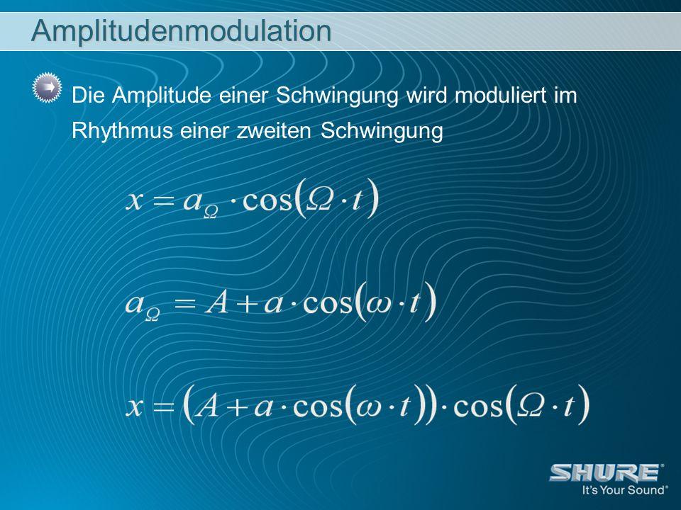 Amplitudenmodulation Die Amplitude einer Schwingung wird moduliert im Rhythmus einer zweiten Schwingung