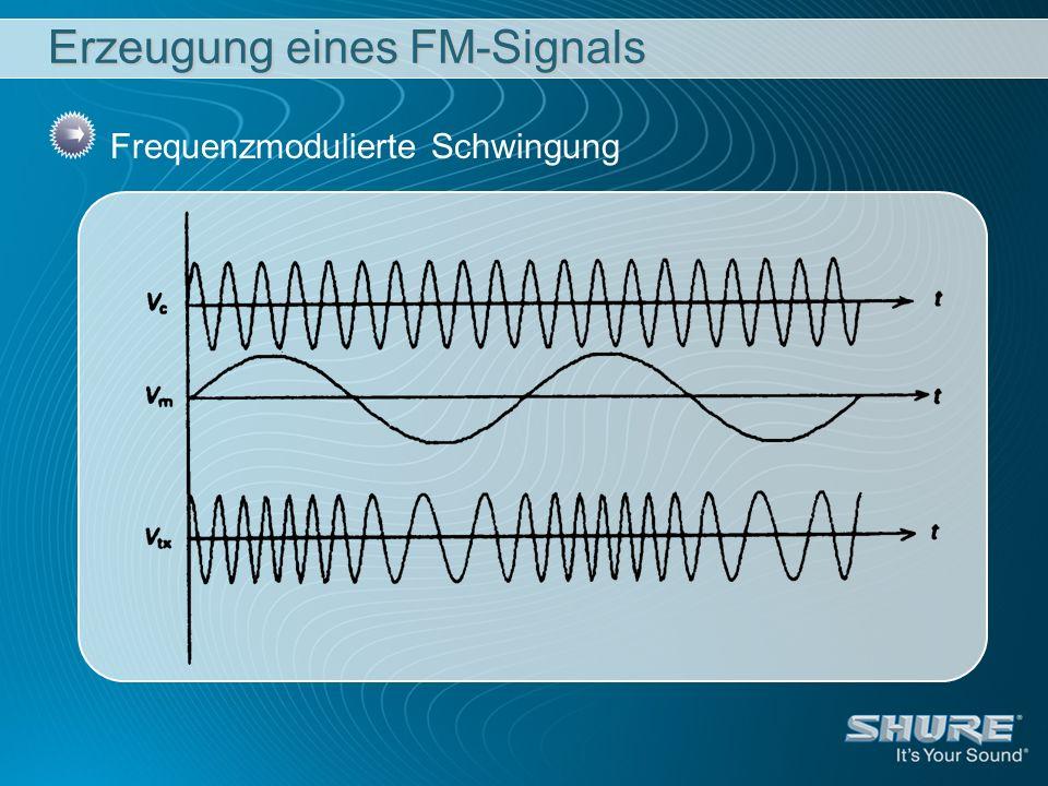 Erzeugung eines FM-Signals Frequenzmodulierte Schwingung