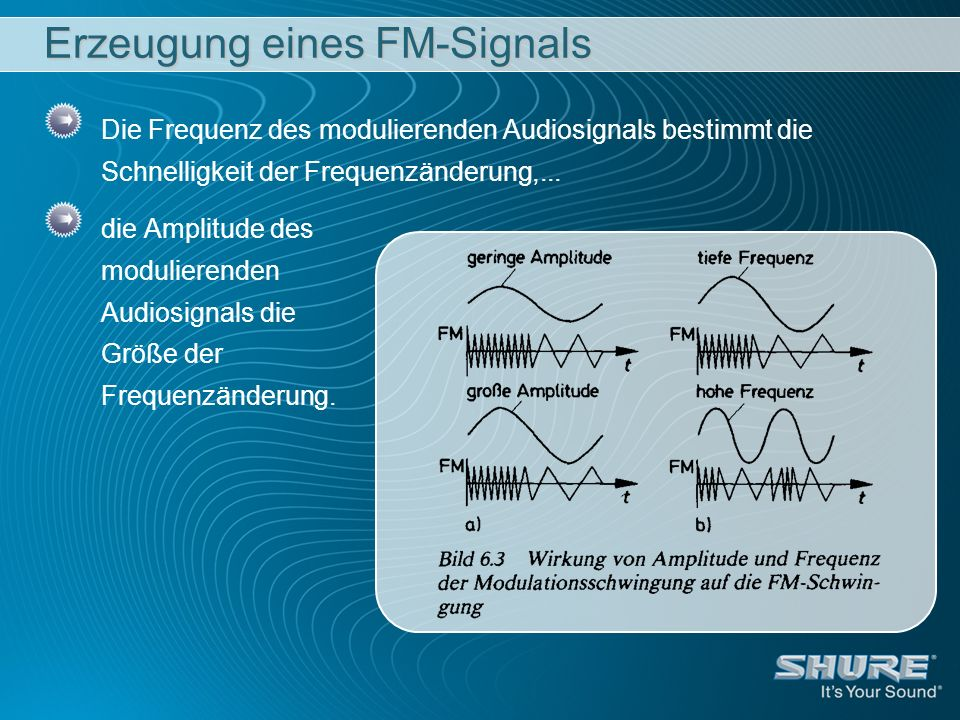 Erzeugung eines FM-Signals Die Frequenz des modulierenden Audiosignals bestimmt die Schnelligkeit der Frequenzänderung,... die Amplitude des moduliere
