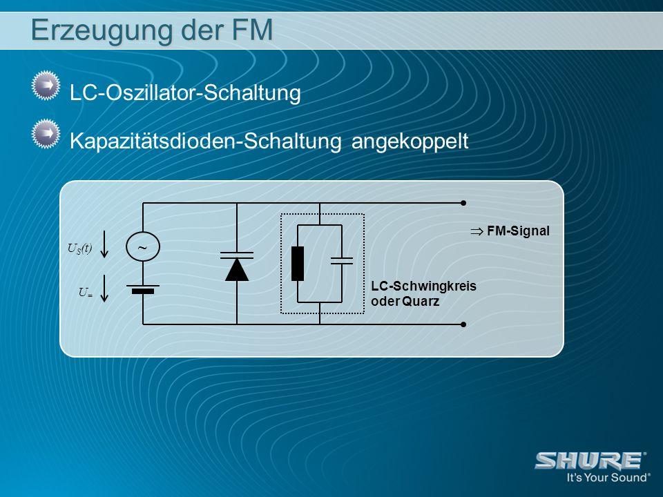 LC-Oszillator-Schaltung Kapazitätsdioden-Schaltung angekoppelt Erzeugung der FM ~ U S (t) U=U= FM-Signal LC-Schwingkreis oder Quarz