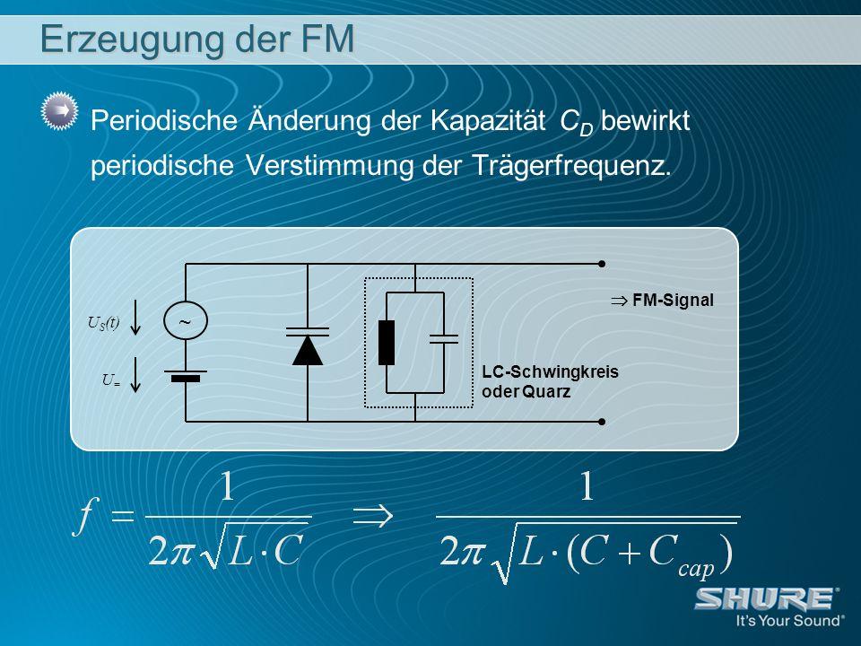 Periodische Änderung der Kapazität C D bewirkt periodische Verstimmung der Trägerfrequenz. Erzeugung der FM ~ U S (t) U=U= FM-Signal LC-Schwingkreis o