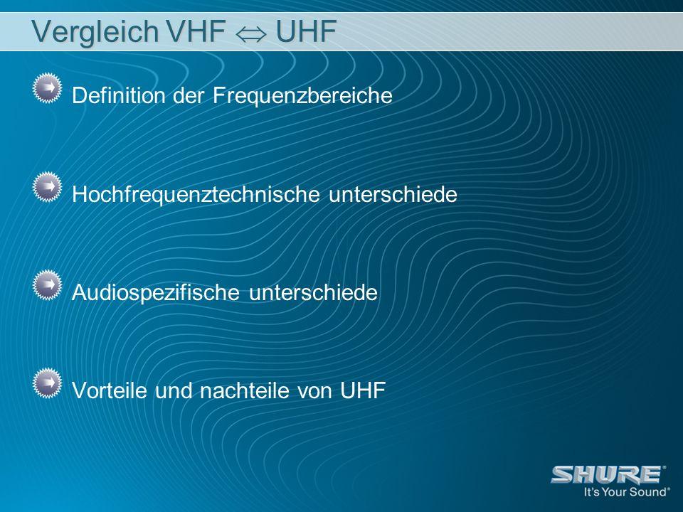 Frequenzbereiche Langwelle:150...350 kHz Mittelwelle:515...1630 kHz Kurzwelle:5,9...16 MHz FM/UKW Radio:87...108 MHz VHF (Very high Frequency):30...300 MHz UHF (ultra high Frequency):300...3000 MHz