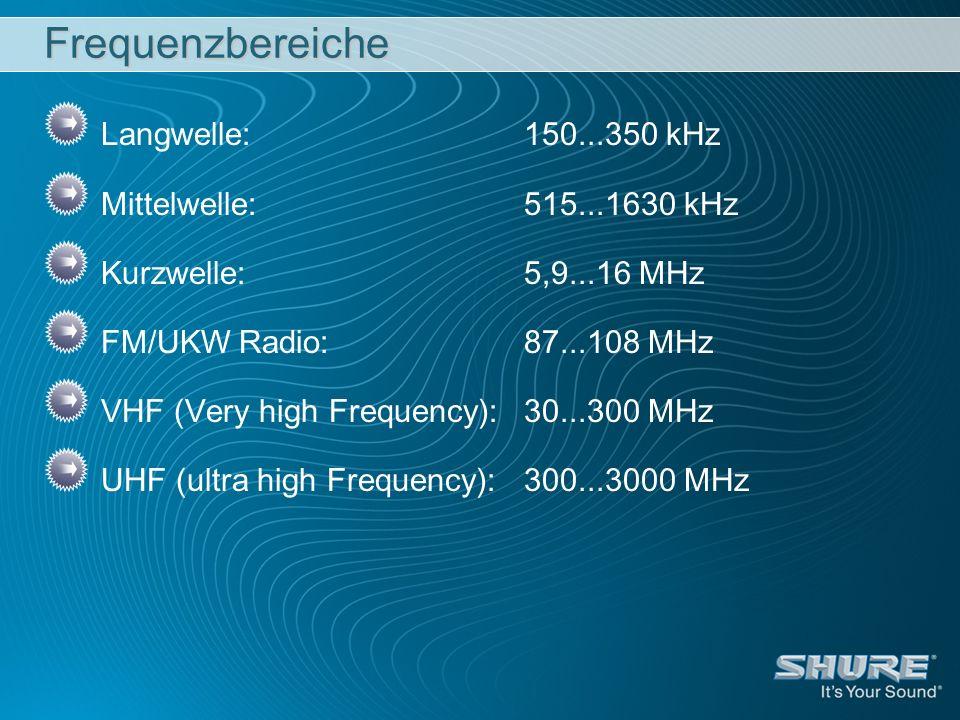 PLL-Sender Blockschaltbild Antenne +9V Audio Limiter Mic Amp Compander Frequenz Synthesizer Voltage Controlled Oscillator Batterie Sensor Spannungs Regler RF Filter RF Amp