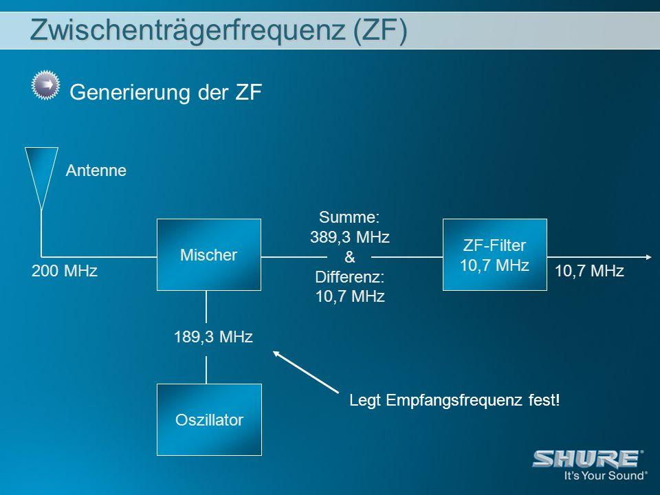 Zwischenträgerfrequenz (ZF) Generierung der ZF Mischer ZF-Filter 10,7 MHz 200 MHz Summe: 389,3 MHz & Differenz: 10,7 MHz 189,3 MHz Oszillator Antenne