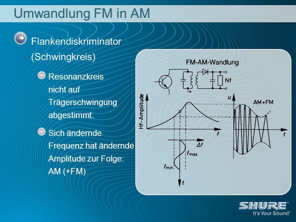 Umwandlung FM in AM Flankendiskriminator (Schwingkreis) Resonanzkreis nicht auf Trägerschwingung abgestimmt. Sich ändernde Frequenz hat ändernde Ampli