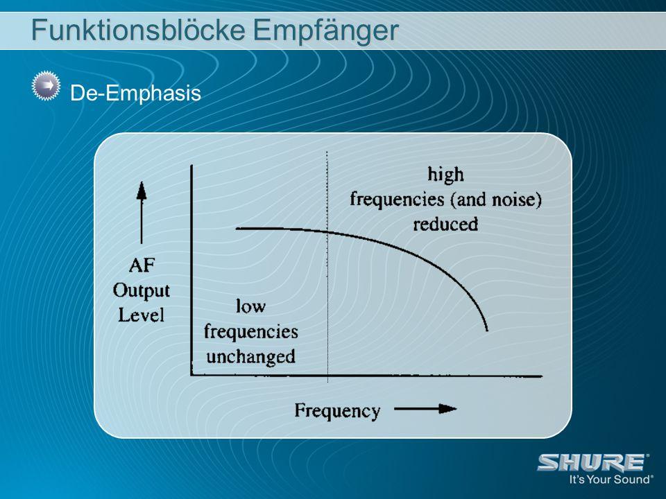 Funktionsblöcke Empfänger De-Emphasis