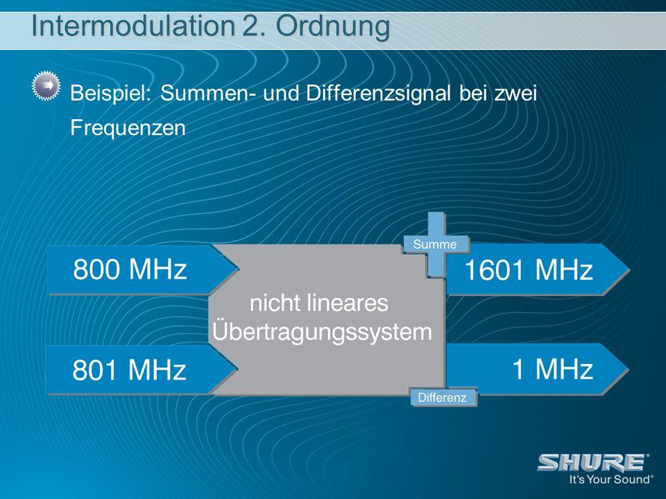 Intermodulation 2. Ordnung Beispiel: Summen- und Differenzsignal bei zwei Frequenzen