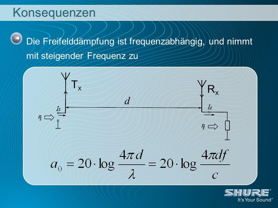 Konsequenzen Die Freifelddämpfung ist frequenzabhängig, und nimmt mit steigender Frequenz zu d TxTx RxRx