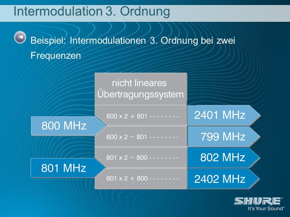 Intermodulation 3. Ordnung Beispiel: Intermodulationen 3. Ordnung bei zwei Frequenzen