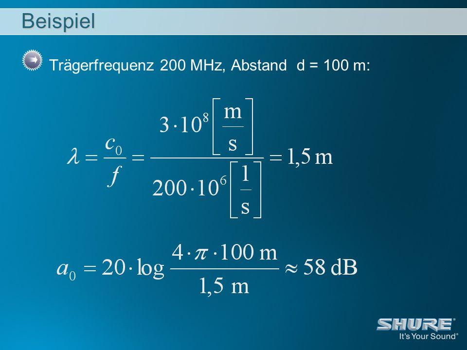 Antenna Switching Diversity Blockschaltbild:
