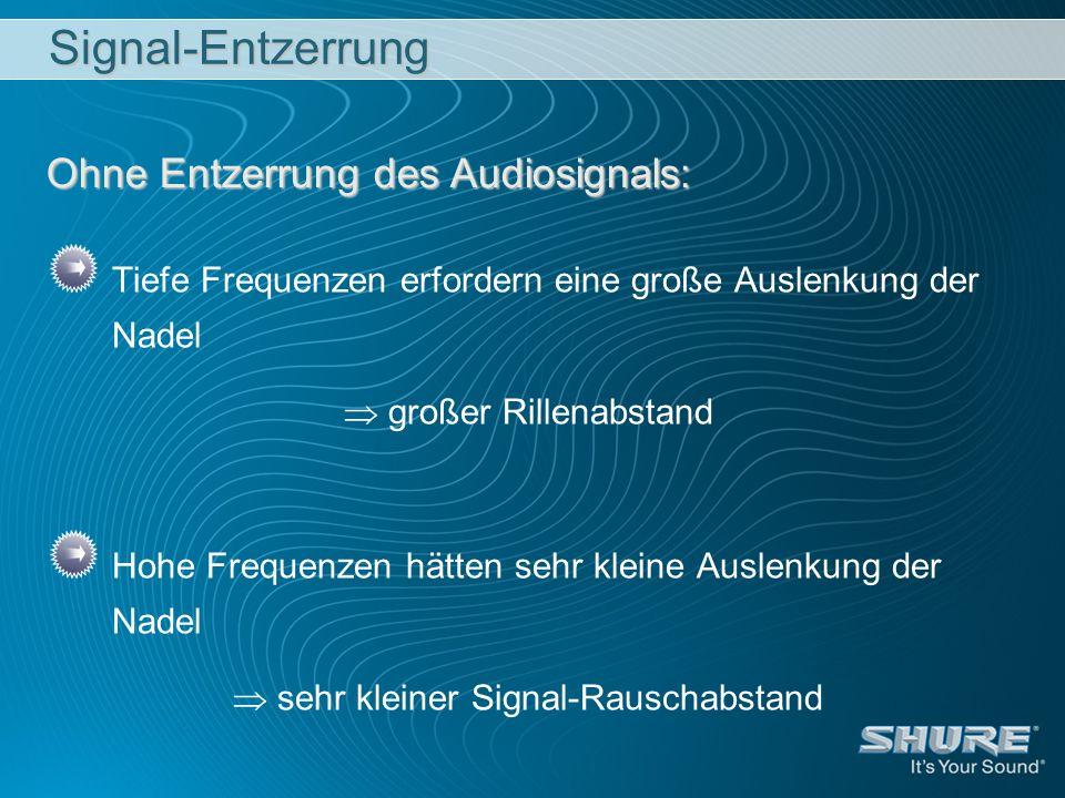 Signal-Entzerrung Tiefe Frequenzen erfordern eine große Auslenkung der Nadel großer Rillenabstand Hohe Frequenzen hätten sehr kleine Auslenkung der Nadel sehr kleiner Signal-Rauschabstand Ohne Entzerrung des Audiosignals:
