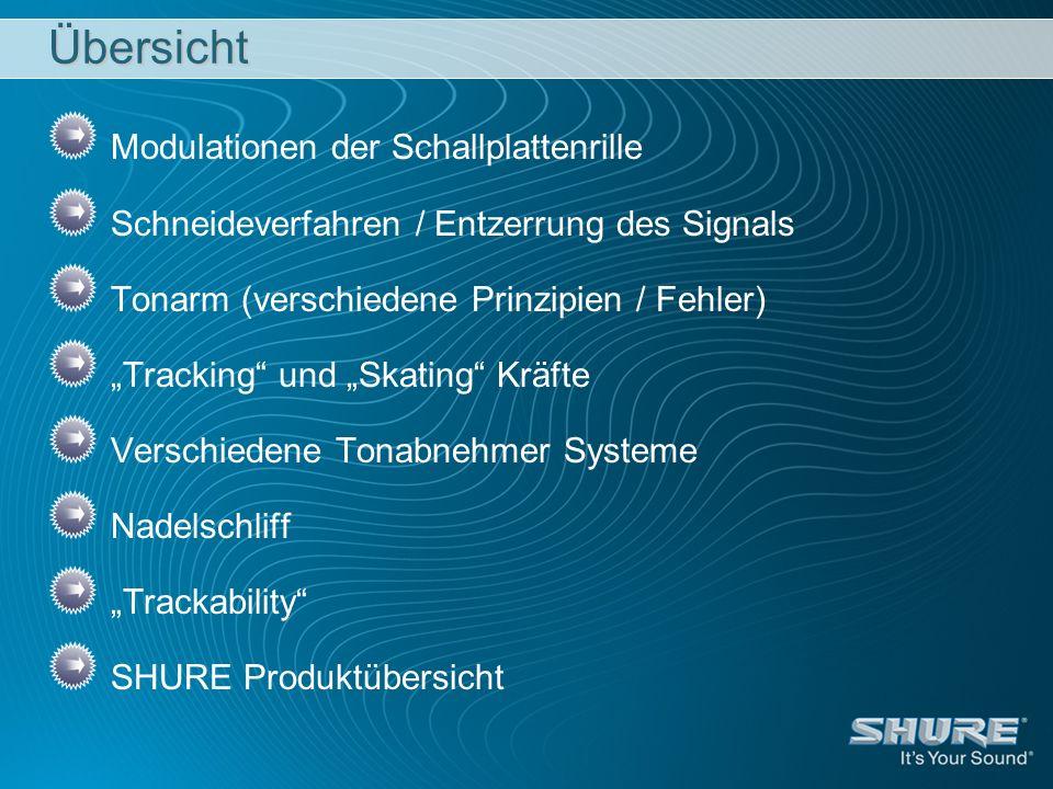 Übersicht Modulationen der Schallplattenrille Schneideverfahren / Entzerrung des Signals Tonarm (verschiedene Prinzipien / Fehler) Tracking und Skatin