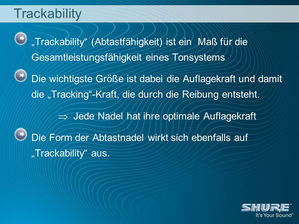Trackability Trackability (Abtastfähigkeit) ist ein Maß für die Gesamtleistungsfähigkeit eines Tonsystems Die wichtigste Größe ist dabei die Auflagekraft und damit die Tracking-Kraft, die durch die Reibung entsteht.