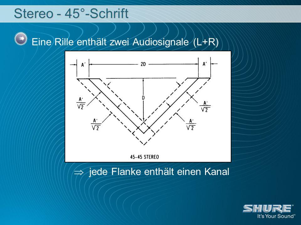 Stereo - 45°-Schrift Eine Rille enthält zwei Audiosignale (L+R) jede Flanke enthält einen Kanal