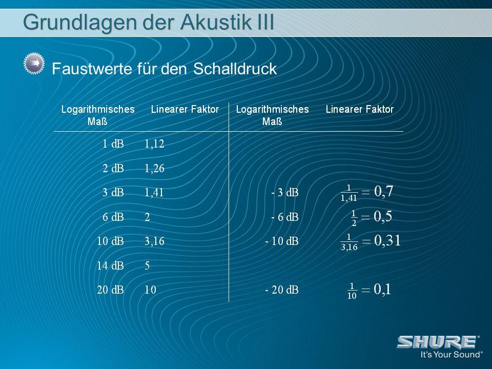 Erzielbare Verstärkung von Mikrofonen Die Veränderung der Verstärkung Vdiff = Vneu -Valt hängt von der Platzierung der Mikrofone (Abstand zur Signalquelle) ihrer Anzahl ab.