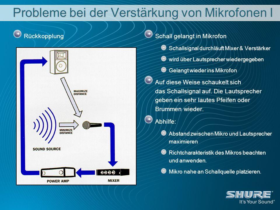 Probleme bei der Verstärkung von Mikrofonen I RückkopplungSchall gelangt in Mikrofon Schallsignal durchläuft Mixer & Verstärker wird über Lautsprecher