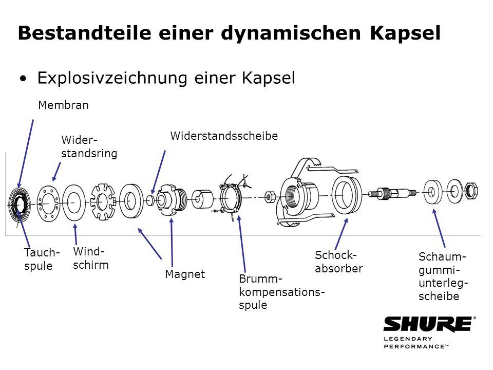 Membran Tauch- spule Wider- standsring Wind- schirm Widerstandsscheibe Magnet Brumm- kompensations- spule Schock- absorber Schaum- gummi- unterleg- scheibe Bestandteile einer dynamischen Kapsel Explosivzeichnung einer Kapsel