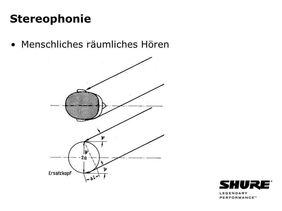 Stereophonie Menschliches räumliches Hören