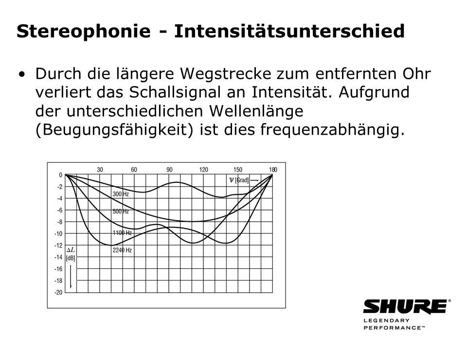 Stereophonie - Intensitätsunterschied Durch die längere Wegstrecke zum entfernten Ohr verliert das Schallsignal an Intensität.