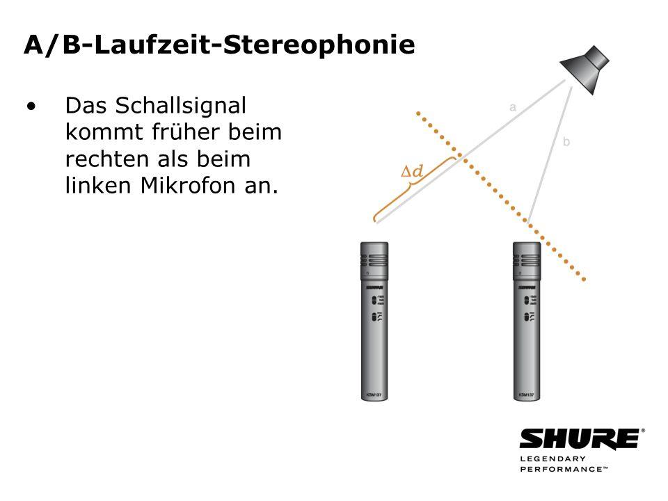 A/B-Laufzeit-Stereophonie Das Schallsignal kommt früher beim rechten als beim linken Mikrofon an.
