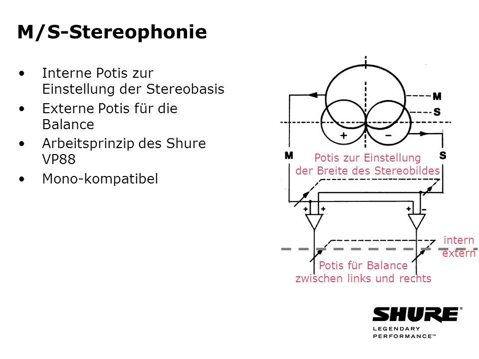 M/S-Stereophonie Interne Potis zur Einstellung der Stereobasis Externe Potis für die Balance Arbeitsprinzip des Shure VP88 Mono-kompatibel Potis zur Einstellung der Breite des Stereobildes Potis für Balance zwischen links und rechts intern extern