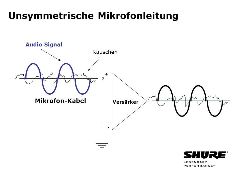 Unsymmetrische Mikrofonleitung Audio Signal + - Rauschen Versärker Mikrofon-Kabel
