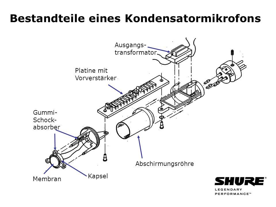 Membran Gummi- Schock- absorber Kapsel Platine mit Vorverstärker Abschirmungsröhre Ausgangs- transformator Bestandteile eines Kondensatormikrofons
